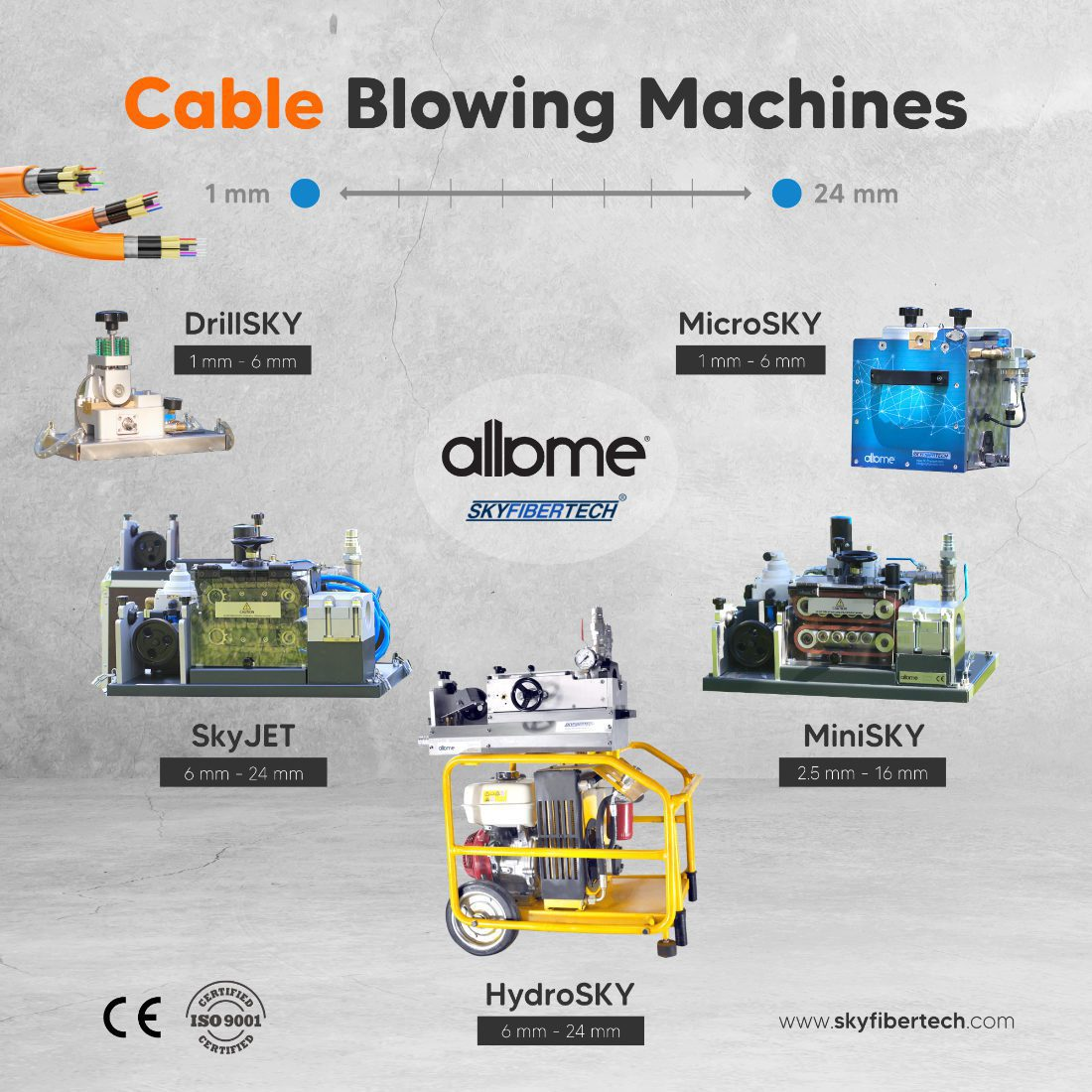 allame cable blowing machines